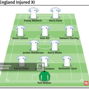 An England team made up of players currently injured for the friendlies against Germany and Brazil (PA Graphics)