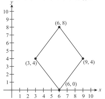 the all possible fourth vertex of parallelogram with the