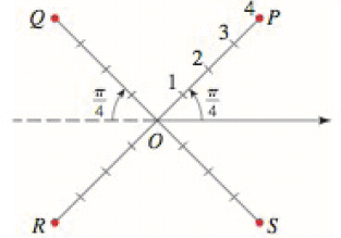Points in Polar Coordinates Determine which point in the
