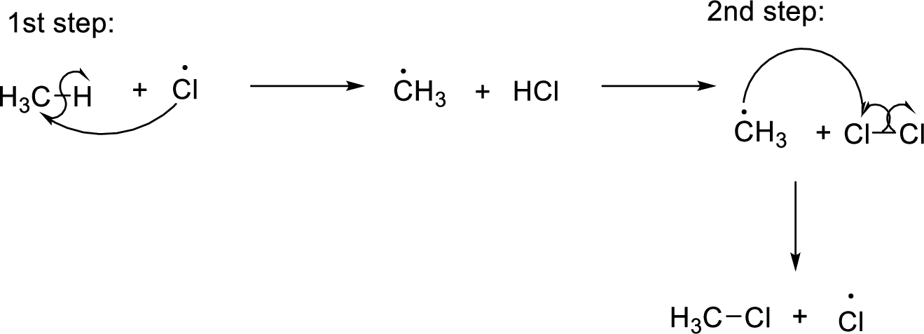 Following is an equation for iodination of toluene. This