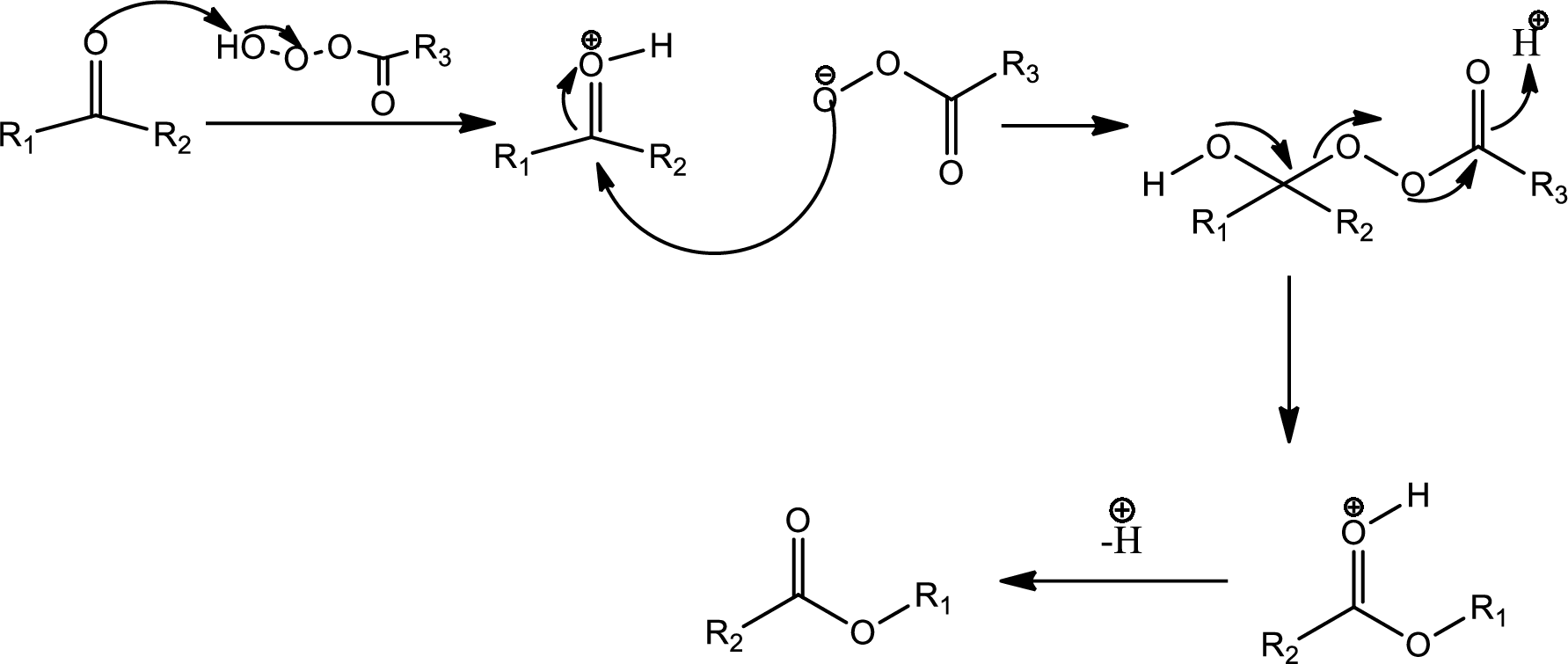 Following is an outline of the stereospecific synthesis of