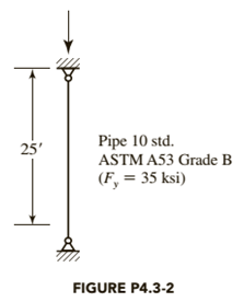 Compute the nominal axial compressive strength of the