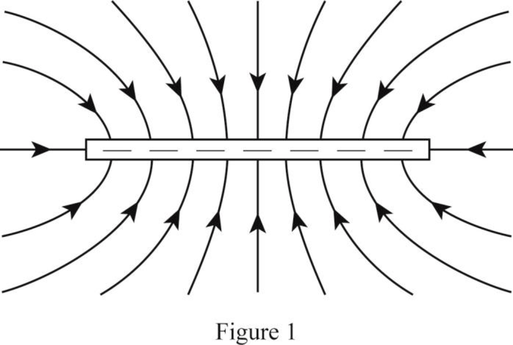 A negatively charged rod of finite length carries charge