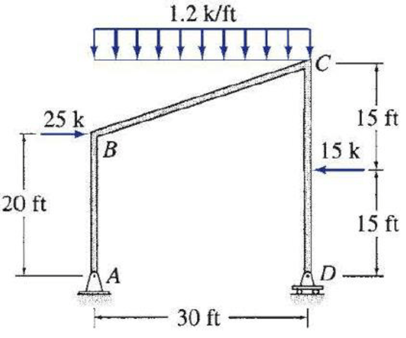 5.57 through 5.71 Draw the shear, bending moment, and