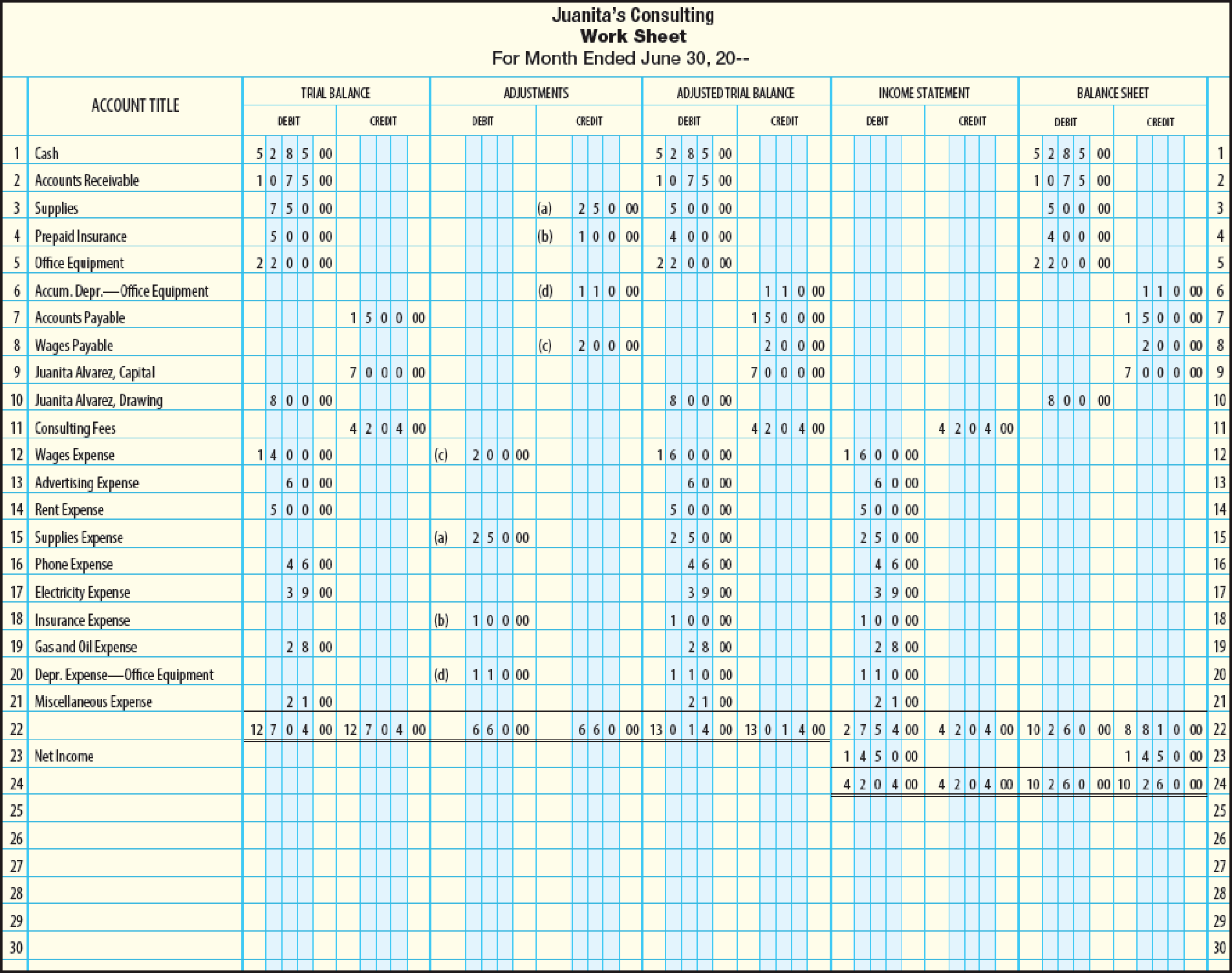 Cengage Accounting Worksheet