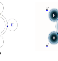 the difference is that with ionic bonds the electrons are completely removed from one atom forming the cation and captured by the other atom forming the  [ 1292 x 775 Pixel ]