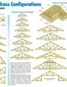 Contents of this issue also alpine typical wood truss configurations chart rh uberflip