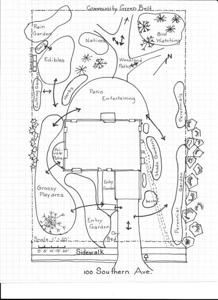 master plan architecture bubble diagram emergency fluorescent light wiring 19 landscape design nc state extension publications 2