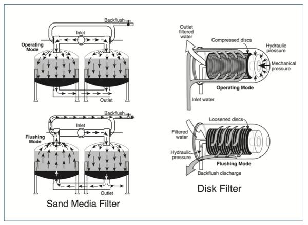 Sdi Flow Meter Wiring Diagram : 29 Wiring Diagram Images
