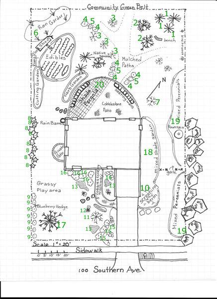 shrub graphic symbols diagram 4 prong generator plug wiring 19 landscape design nc state extension publications plant plot plan