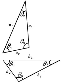 Prerequisites: Reviewing Geometry