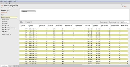 Fact sales table in Tableau