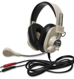 deluxe multimedia stereo wired headset 3 5mm plug cii3066av [ 900 x 900 Pixel ]