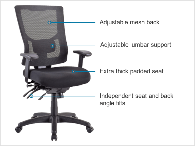 chair design back angle better posture lorell multifunctional mesh high executive r a office the llr62000 is that features an ergonomic with independent seat and tilts adjustable arm rests more