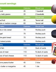 also portion control guide rh dietyoclinic