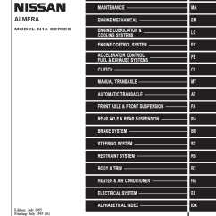 Nissan Pulsar N15 Head Unit Wiring Diagram Define Point To Schematics And Diagrams Diy Enthusiasts