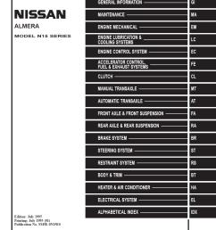 original jdm manuals ve vet nissan sr20 forum wiring diagrams for nissan sr20 p11 [ 921 x 1304 Pixel ]