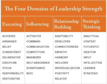 What Makes a Great Leadership Team