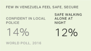 Venezuela's Descent: Least Safe Country in the World