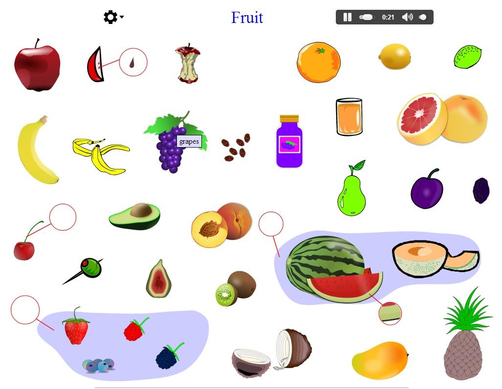 Vocabulary Of Fruits Languageguide