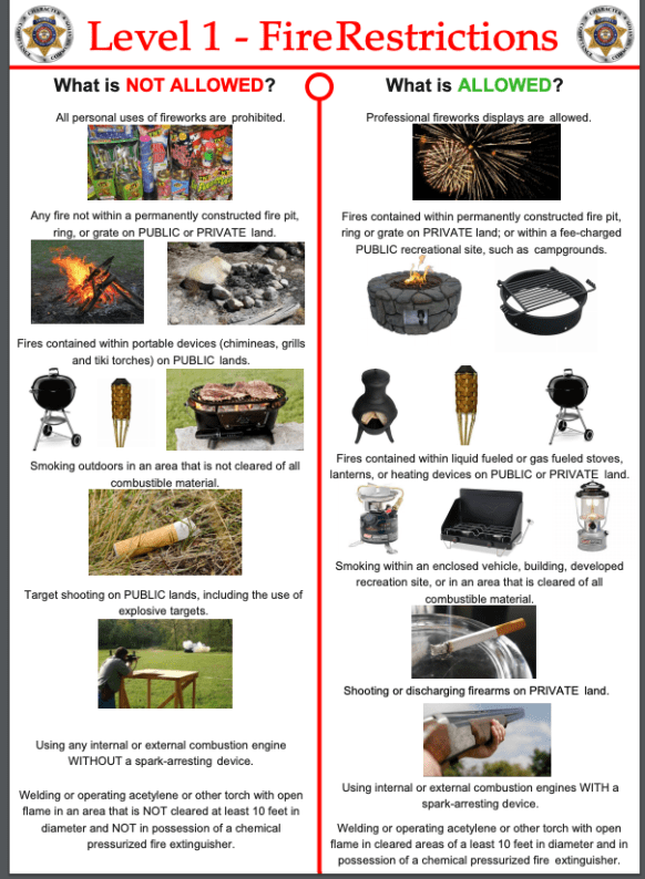Level 1 Fire Restrictions what's allowed and what's not