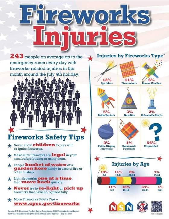 Fireworks safety flyer