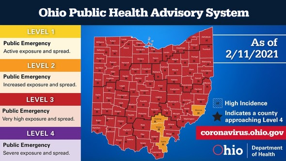 Advisory System Map