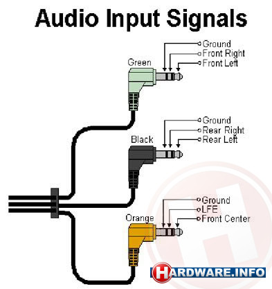 3 5 mm stereo wiring diagram rv 7 blade connector productervaring: asus z87-a [lip]