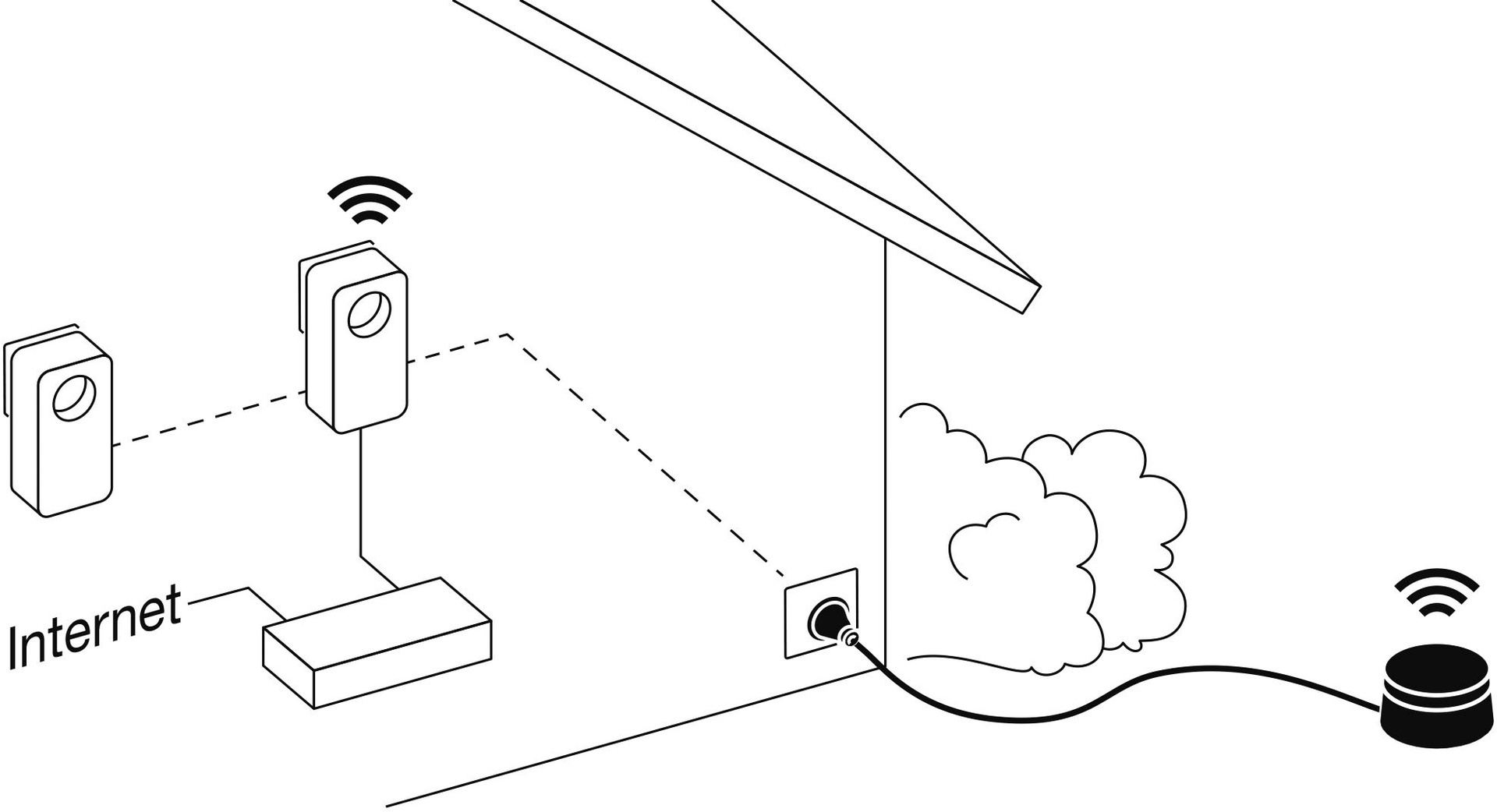 Devolo Introduceert Wifi Outdoor Adapter In Powerline Serie