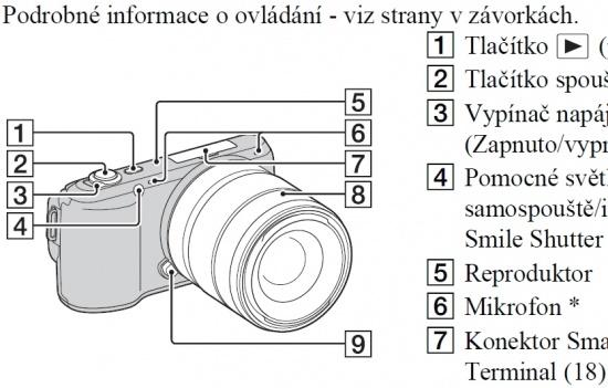 Uitgelekt: Sony NEX 30mm f3.5 macrolens voor ¤ 259
