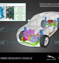 2015 jaguar land rover concept e trio 1  [ 1440 x 1080 Pixel ]