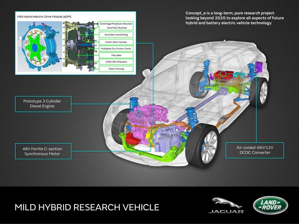 medium resolution of 2015 jaguar land rover concept e trio 1