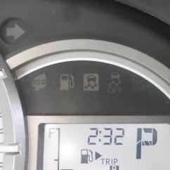 Lampu Indikator Grand New Avanza Keunggulan Toyota 2016 Punya Keselamatan Vsc Tapi Berita Iwan Abdurrahman Selaku Technical Service Division Pt Astra Motor Tam Menjelaskan Dan Trc Memang Sudah Tersedia Pada