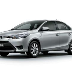 New Yaris Trd Sportivo Manual All Alphard 2017 Indonesia 2018 Toyota Vios Price, Reviews And Ratings By Car Experts ...