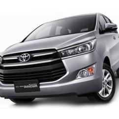 Dimensi All New Kijang Innova 2016 Harga Grand Avanza G 2017 Toyota 2 0 M T Ulasan Dan Peringkat Dari