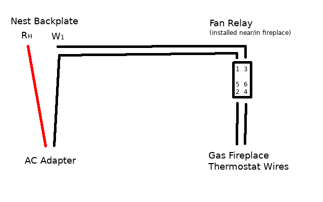 nest thermostat with gas fireplace or other millivolt