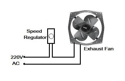personal fan using old exhaust fan 4