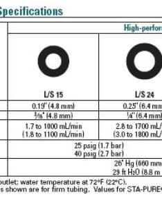 Post thumbg also dosing pump peristaltic equipment forum nano reef rh