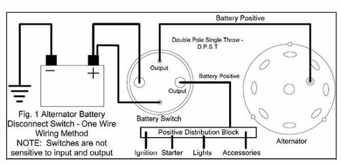 battery disconnect/kill switch  miata turbo forum  boost