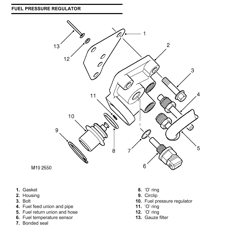 hight resolution of rover fuel pressure diagram wiring diagrams rover 75 fuel system diagram rover fuel pressure diagram