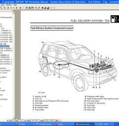 freelander 2 fuse box diagram [ 1280 x 1024 Pixel ]