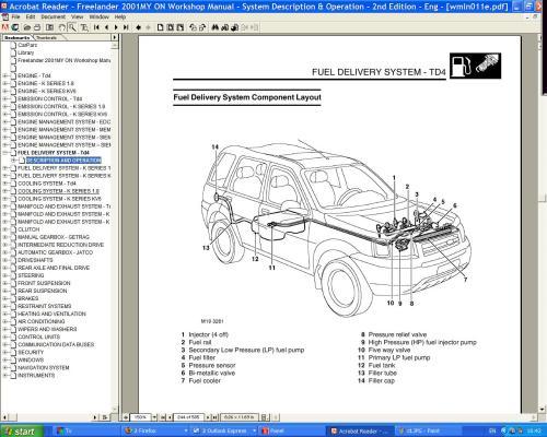 small resolution of freelander 2 fuse box diagram