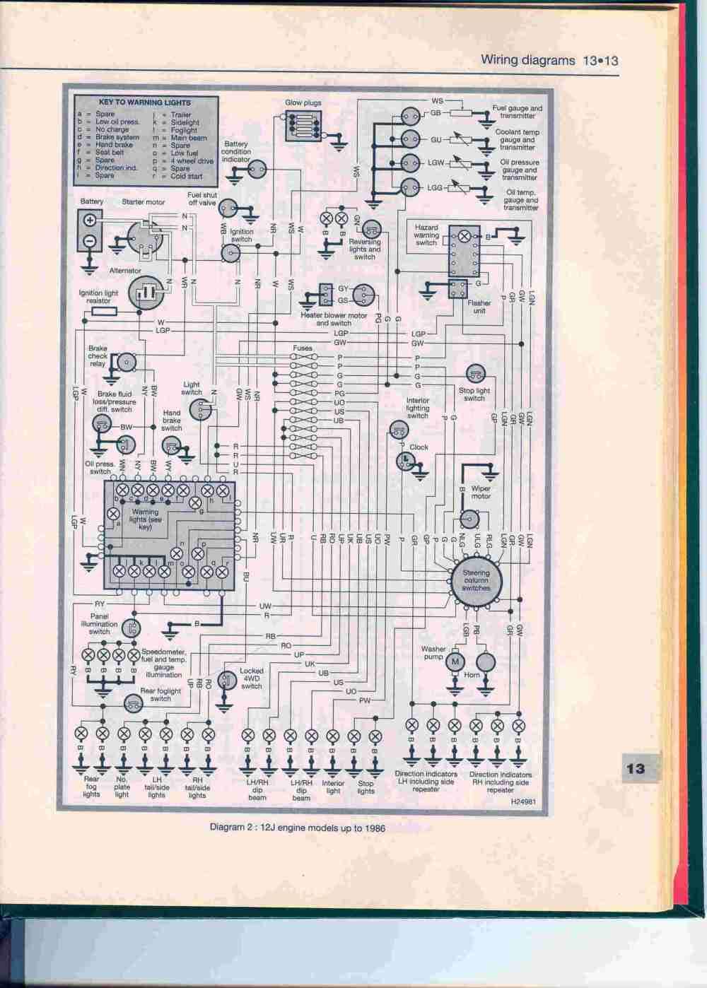 medium resolution of wiring diagram for early ish 90 defender forum lr4x4 the landpost 17 127348076003 thumb jpg