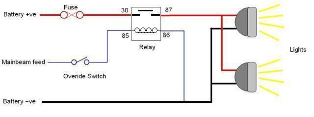 Nissan Navara D40 Rear Light Wiring Diagram