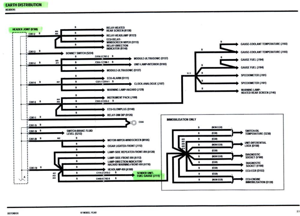 medium resolution of defender fuel gauge 1995 model 300tdi defender forum lr4x4 the land rover fuel gauge wiring diagram
