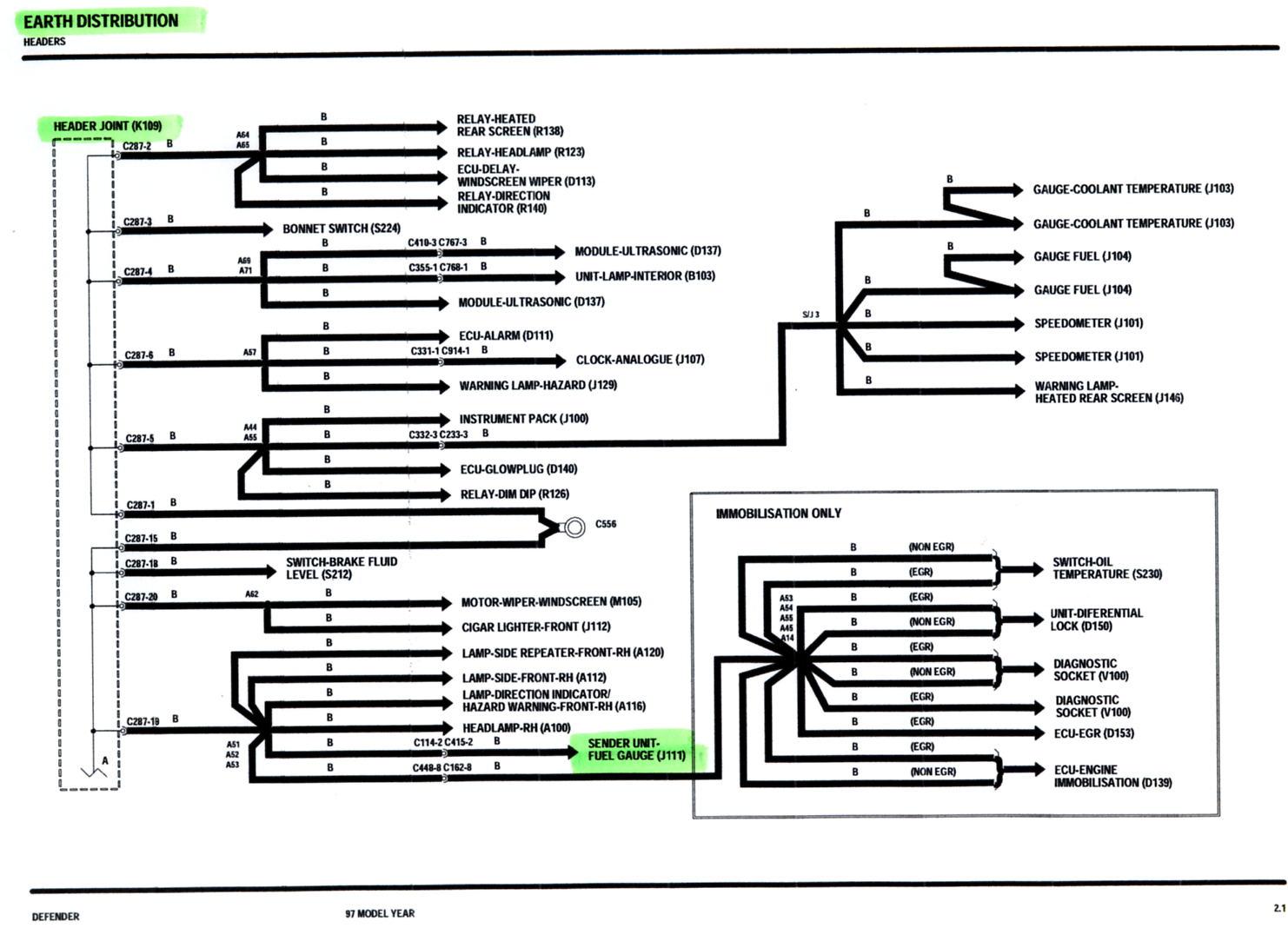 hight resolution of defender fuel gauge 1995 model 300tdi defender forum lr4x4 the land rover fuel gauge wiring diagram