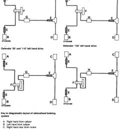 land rover brakes diagram wiring library mix land rover brakes diagram [ 2160 x 3383 Pixel ]