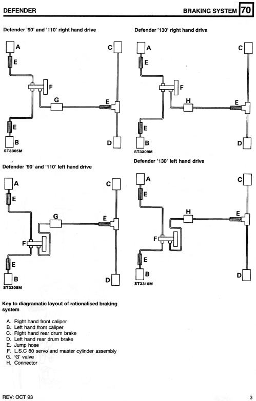 small resolution of land rover brakes diagram wiring library mix land rover brakes diagram