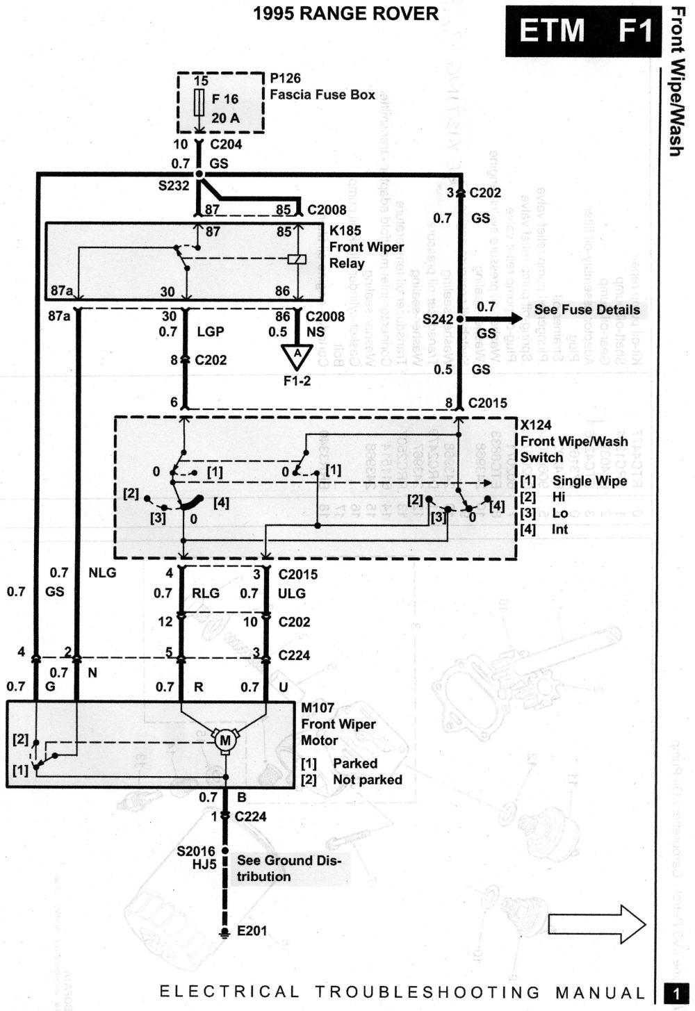 medium resolution of range rover p38 fuse box layout