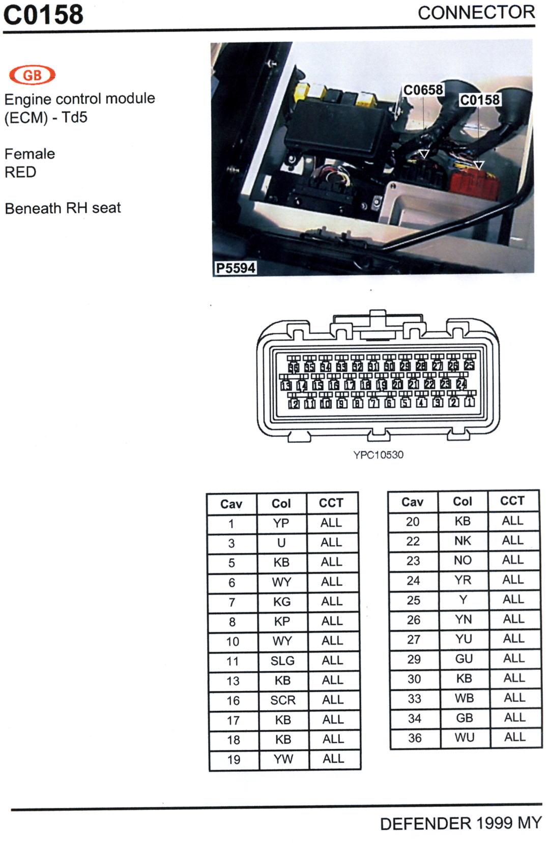 hight resolution of land rover defender td5 ecu wiring diagram td5 wiring diagram defender forum lr4x4